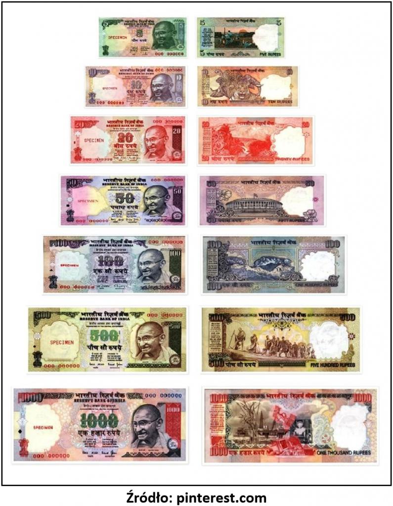 Rupia indyjska